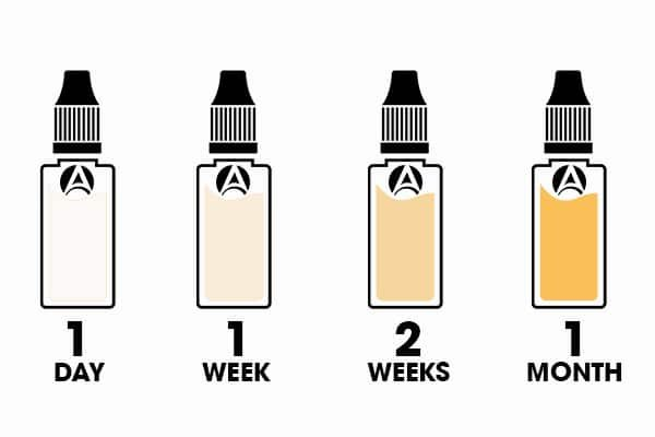 A graphic showing four different vape juices in different stages of steeping.